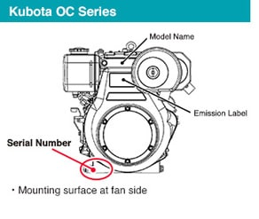 Kubota OC series serial number information