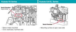 Kubota V3 series and Kubota EA EL Series serial number information