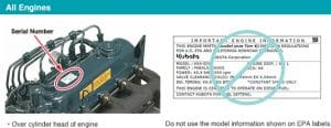 all engines do not use the model information shown on EPA labels