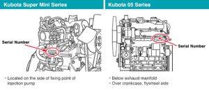 kubota mini series and kubota of series serial number